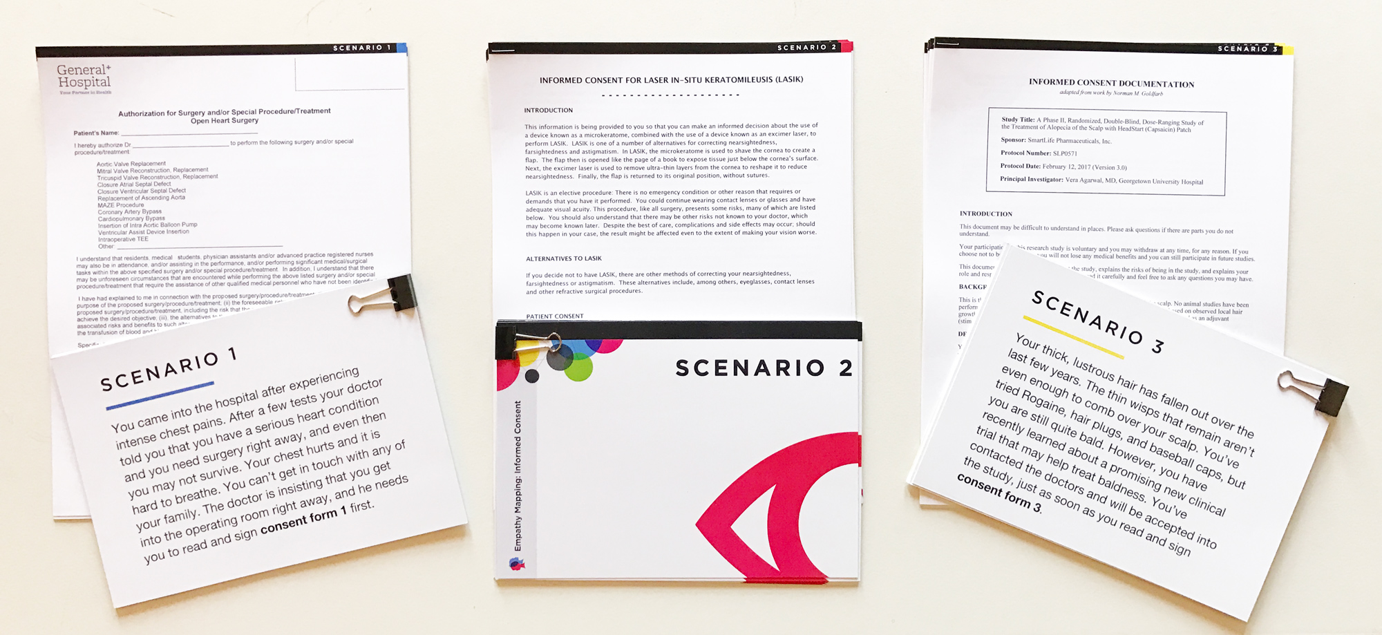 Scenario cards and consent forms